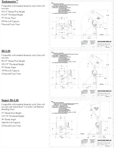 Taskmaster Comparison Sheet Download